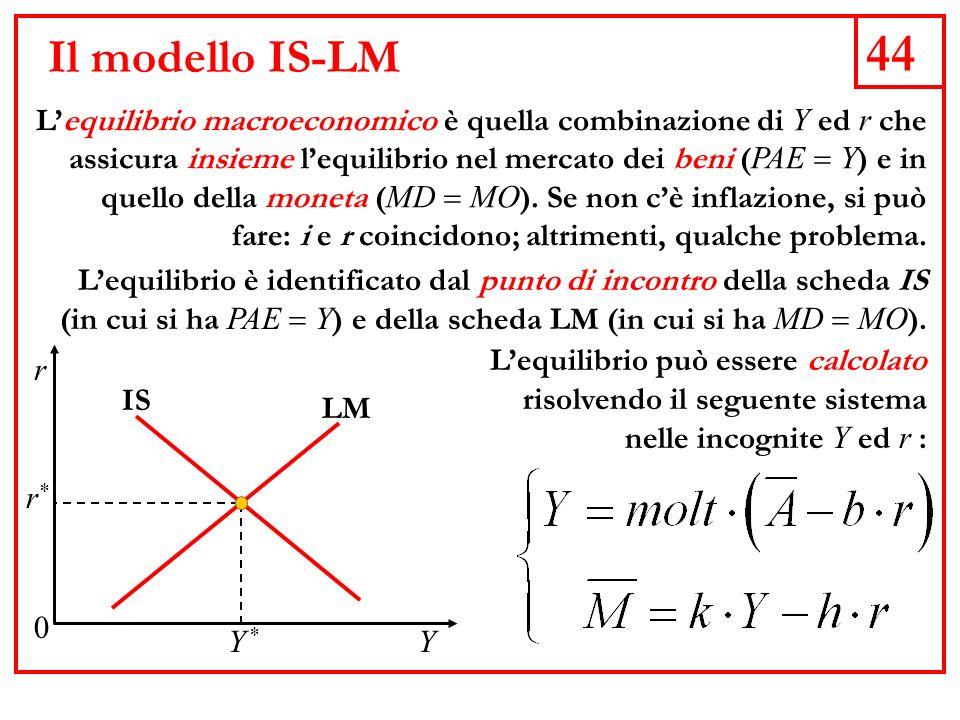 44 Il modello IS-LM Y r 0 LM Lequilibrio macroeconomico è quella combinazione di Y ed r che assicura insieme lequilibrio nel mercato dei beni ( PAE Y ) e in quello della moneta ( MD MO ).