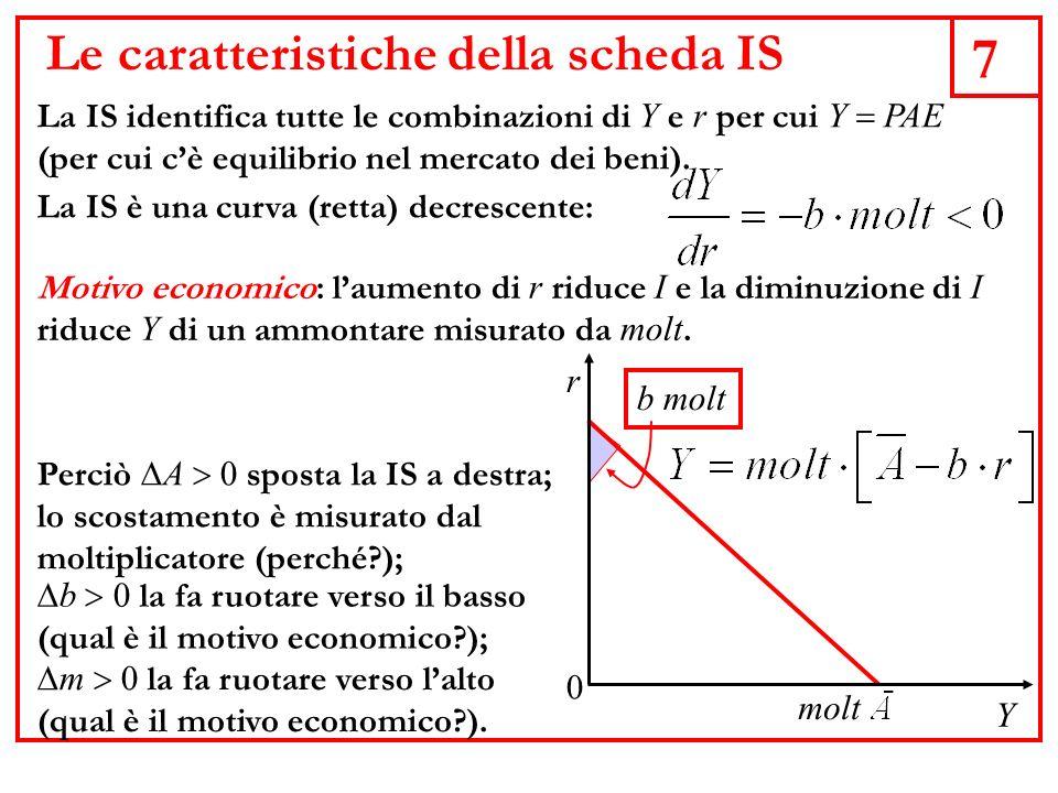 7 Le caratteristiche della scheda IS La IS identifica tutte le combinazioni di Y e r per cui Y PAE (per cui cè equilibrio nel mercato dei beni).