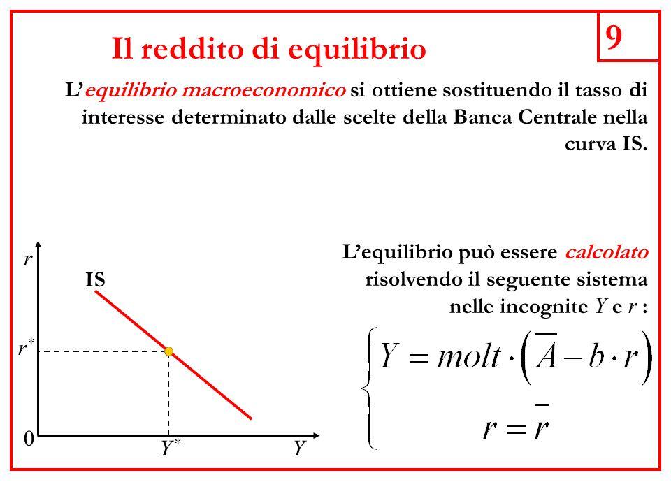 20 Il moltiplicatore dei depositi moltiplicatore dei depositi: vale anche per variazioni di H: