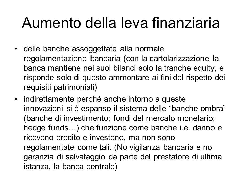 Aumento della leva finanziaria delle banche assoggettate alla normale regolamentazione bancaria (con la cartolarizzazione la banca mantiene nei suoi bilanci solo la tranche equity, e risponde solo di questo ammontare ai fini del rispetto dei requisiti patrimoniali) indirettamente perché anche intorno a queste innovazioni si è espanso il sistema delle banche ombra (banche di investimento; fondi del mercato monetario; hedge funds…) che funzione come banche i.e.
