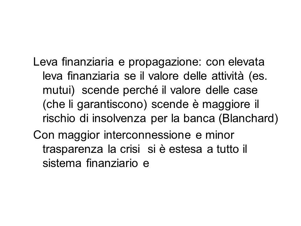 Leva finanziaria e propagazione: con elevata leva finanziaria se il valore delle attività (es.