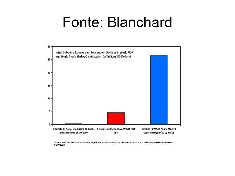 Fonte: Blanchard