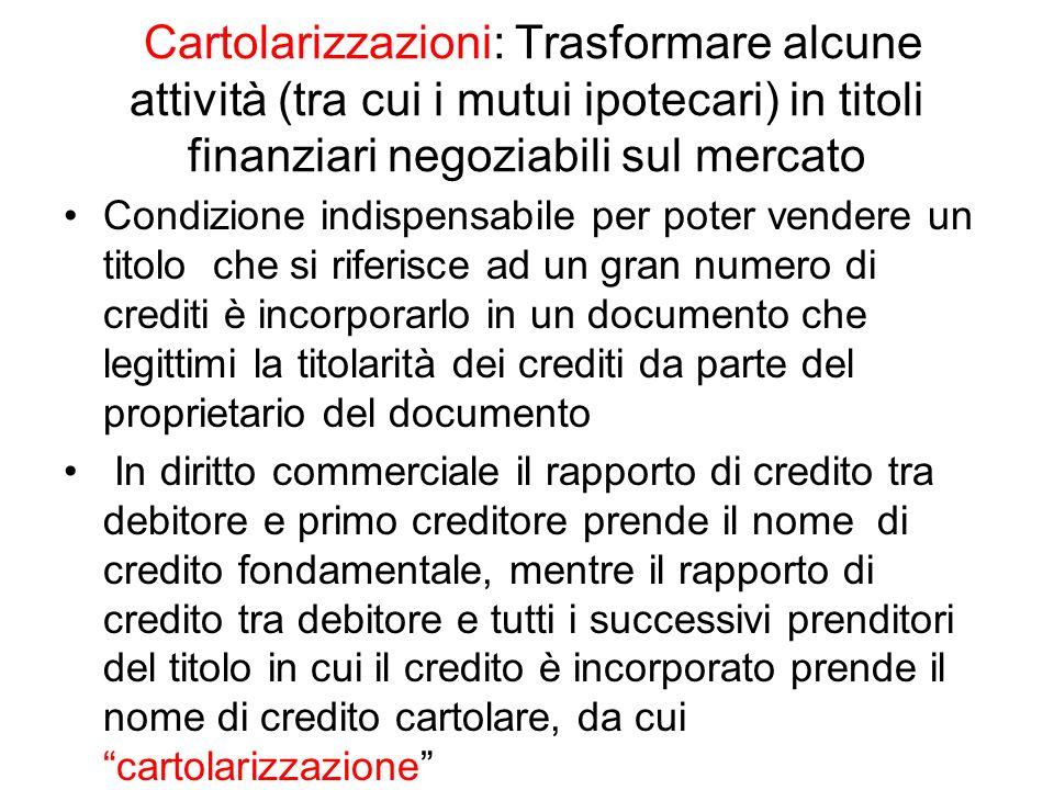 Cartolarizzazioni: Trasformare alcune attività (tra cui i mutui ipotecari) in titoli finanziari negoziabili sul mercato Condizione indispensabile per