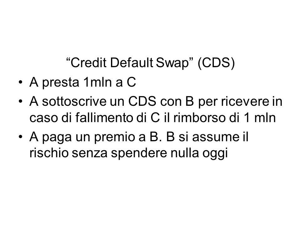 Credit Default Swap (CDS) A presta 1mln a C A sottoscrive un CDS con B per ricevere in caso di fallimento di C il rimborso di 1 mln A paga un premio a