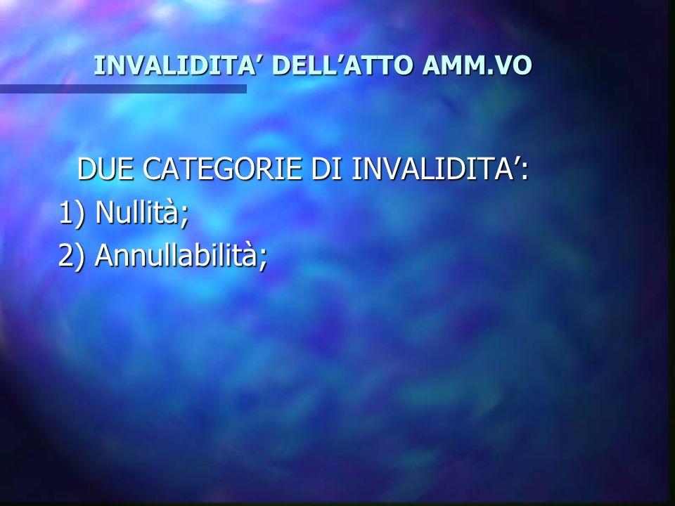 INVALIDITA DELLATTO AMM.VO INVALIDITA DELLATTO AMM.VO DUE CATEGORIE DI INVALIDITA: DUE CATEGORIE DI INVALIDITA: 1) Nullità; 2) Annullabilità;
