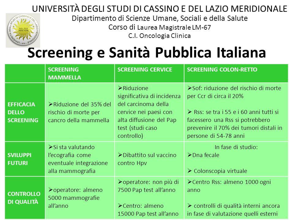 23 Screening e Sanità Pubblica Italiana SCREENING MAMMELLA SCREENING CERVICESCREENING COLON-RETTO EFFICACIA DELLO SCREENING Riduzione del 35% del risc