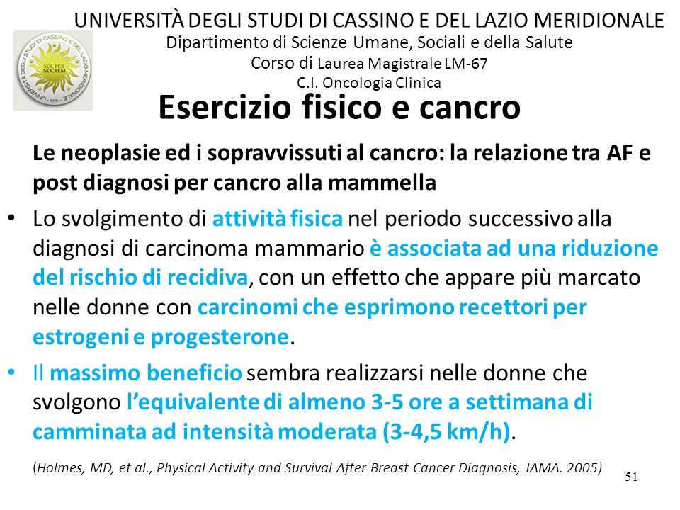 51 Le neoplasie ed i sopravvissuti al cancro: la relazione tra AF e post diagnosi per cancro alla mammella Lo svolgimento di attività fisica nel perio
