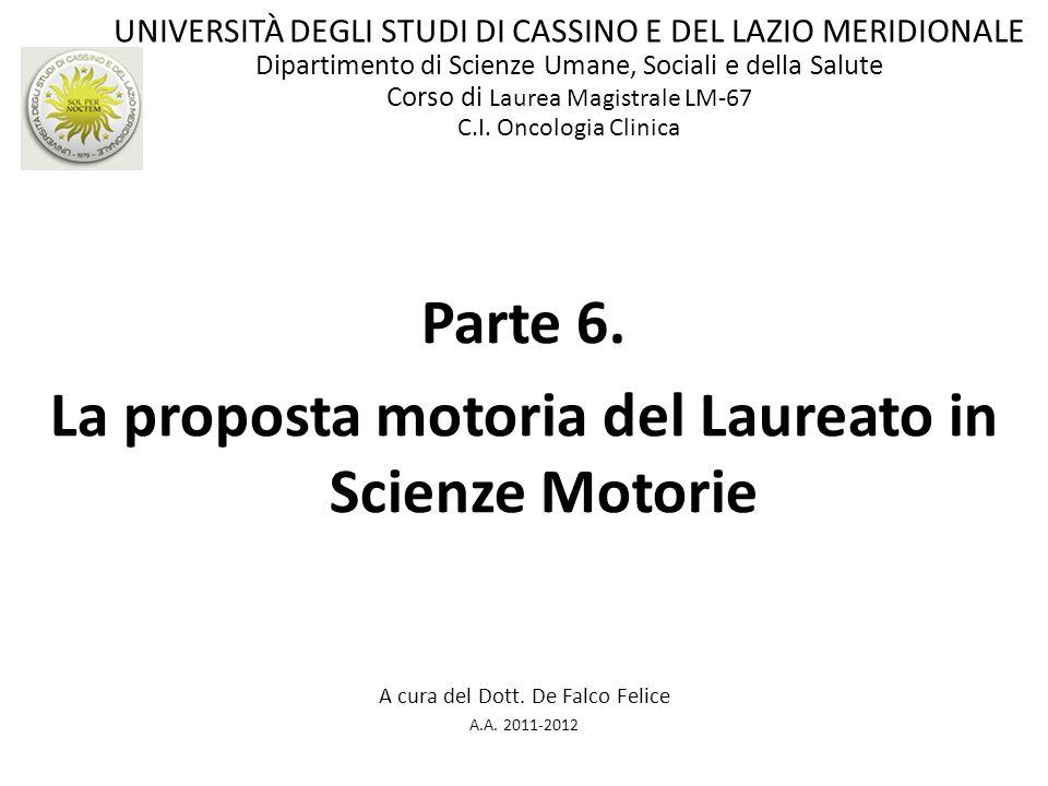 Parte 6. La proposta motoria del Laureato in Scienze Motorie A cura del Dott. De Falco Felice A.A. 2011-2012 UNIVERSITÀ DEGLI STUDI DI CASSINO E DEL L