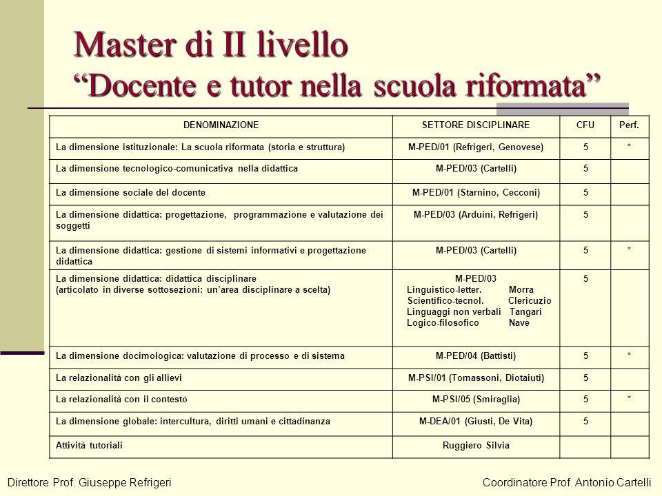 Master di II livello Docente e tutor nella scuola riformata Direttore Prof. Giuseppe Refrigeri Coordinatore Prof. Antonio Cartelli DENOMINAZIONESETTOR