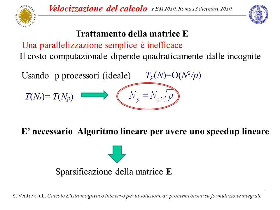 FEM 2010, Roma 13 dicembre 2010 S. Ventre et all, Calcolo Elettromagnetico Intensivo per la soluzione di problemi basati su formulazione integrale Tra