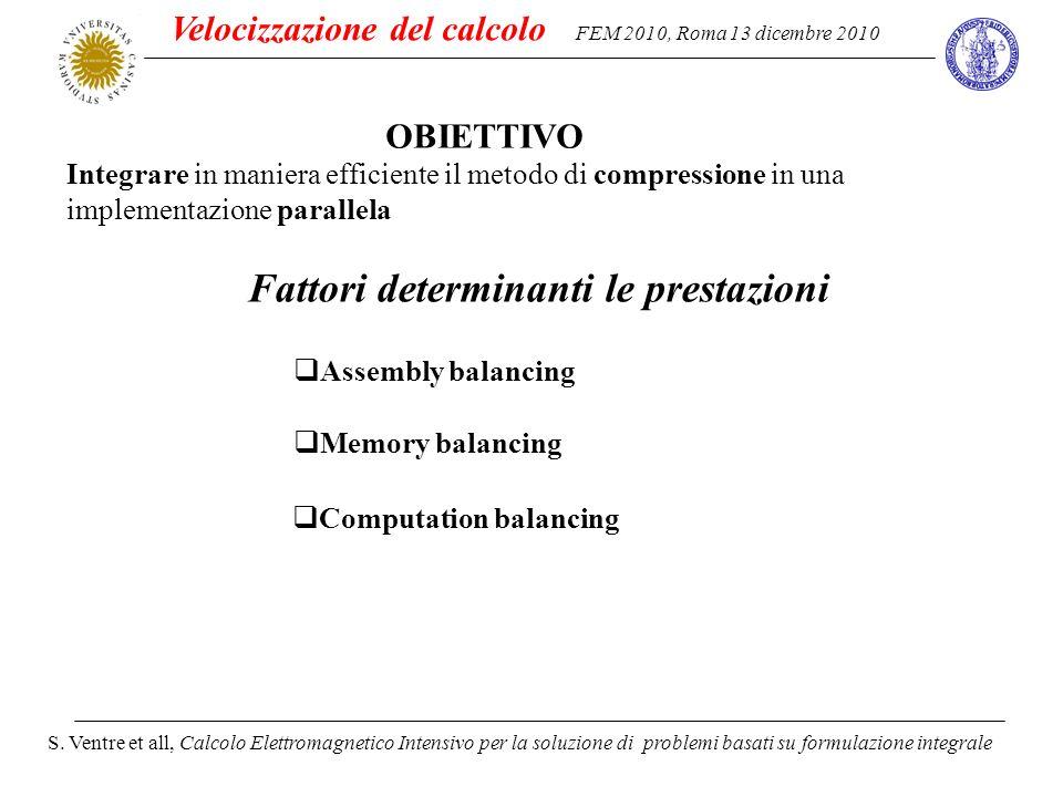 FEM 2010, Roma 13 dicembre 2010 S. Ventre et all, Calcolo Elettromagnetico Intensivo per la soluzione di problemi basati su formulazione integrale Ass
