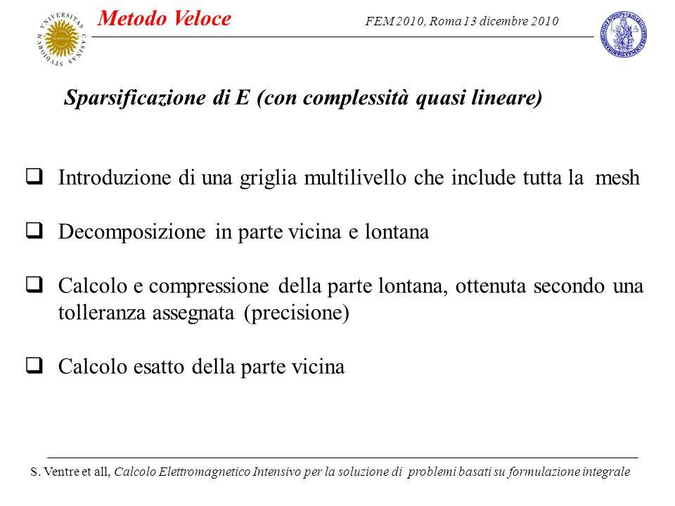 FEM 2010, Roma 13 dicembre 2010 S. Ventre et all, Calcolo Elettromagnetico Intensivo per la soluzione di problemi basati su formulazione integrale Met