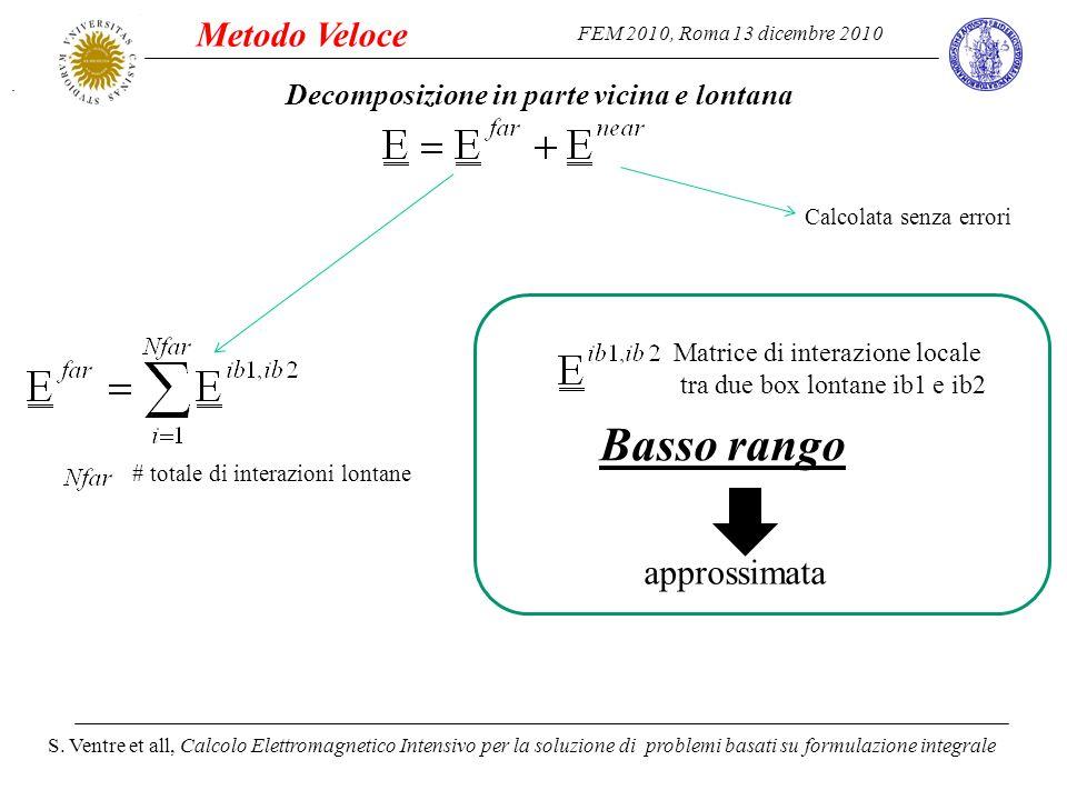 FEM 2010, Roma 13 dicembre 2010 S. Ventre et all, Calcolo Elettromagnetico Intensivo per la soluzione di problemi basati su formulazione integrale Cal