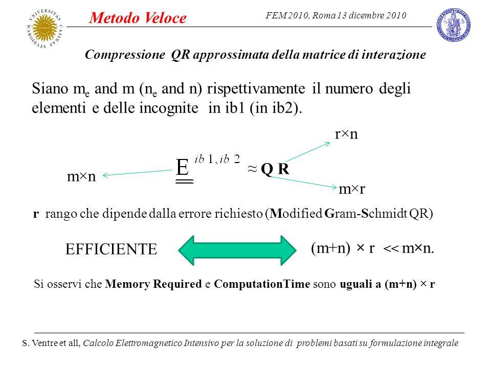 FEM 2010, Roma 13 dicembre 2010 S. Ventre et all, Calcolo Elettromagnetico Intensivo per la soluzione di problemi basati su formulazione integrale Sia