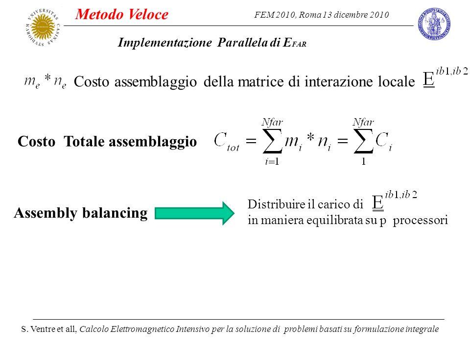 FEM 2010, Roma 13 dicembre 2010 S. Ventre et all, Calcolo Elettromagnetico Intensivo per la soluzione di problemi basati su formulazione integrale Imp