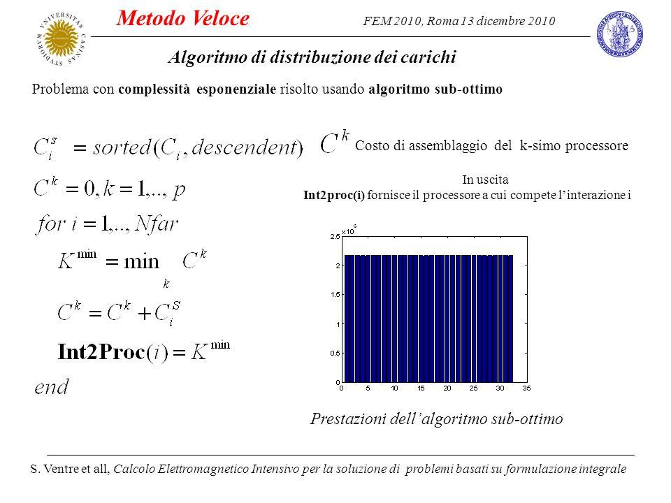 FEM 2010, Roma 13 dicembre 2010 S. Ventre et all, Calcolo Elettromagnetico Intensivo per la soluzione di problemi basati su formulazione integrale Pre