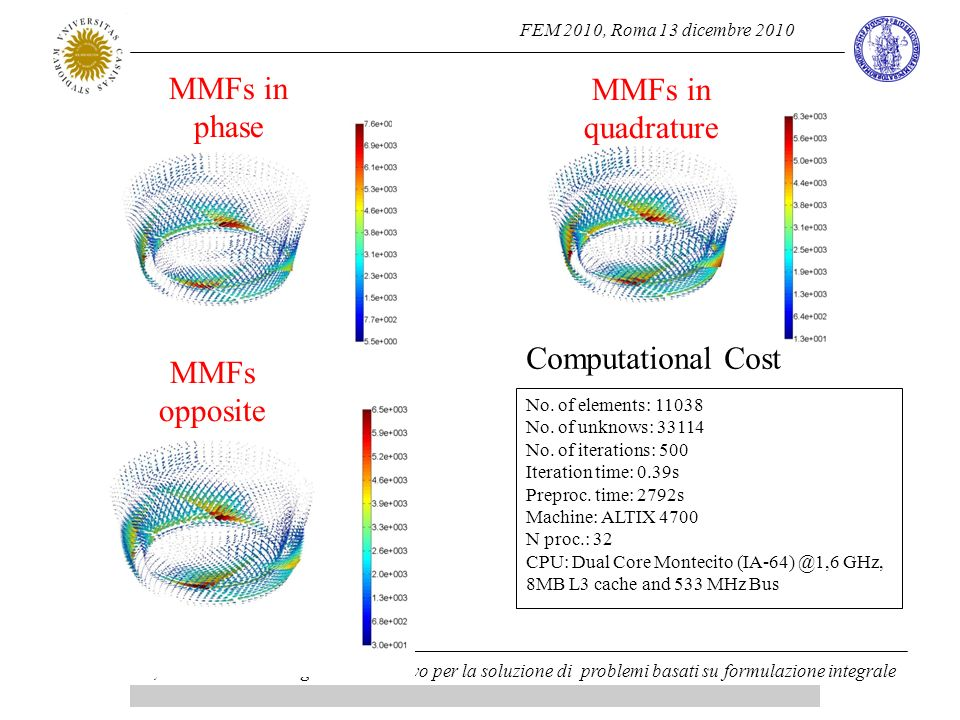 FEM 2010, Roma 13 dicembre 2010 S. Ventre et all, Calcolo Elettromagnetico Intensivo per la soluzione di problemi basati su formulazione integrale MMF