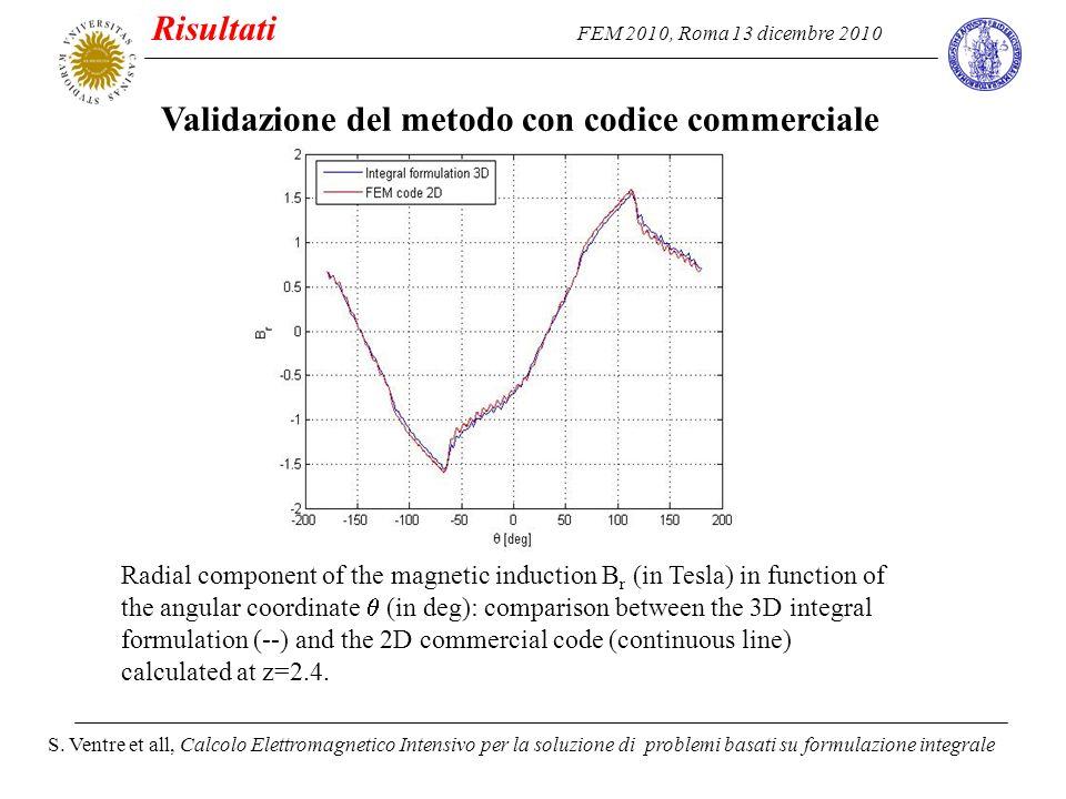 FEM 2010, Roma 13 dicembre 2010 S. Ventre et all, Calcolo Elettromagnetico Intensivo per la soluzione di problemi basati su formulazione integrale Ris
