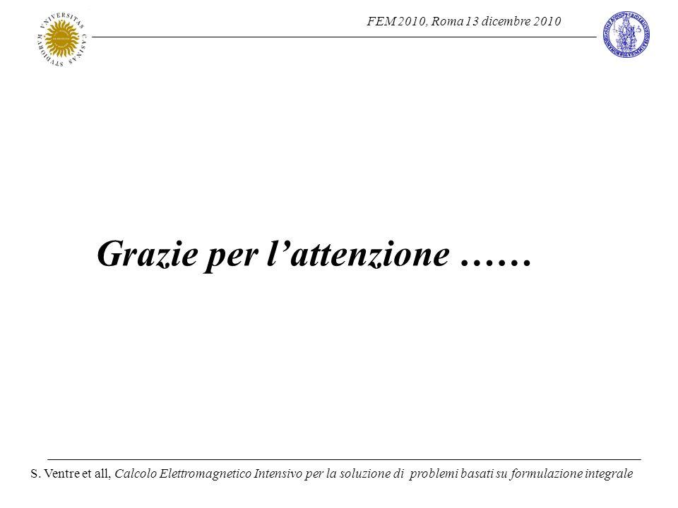 FEM 2010, Roma 13 dicembre 2010 S. Ventre et all, Calcolo Elettromagnetico Intensivo per la soluzione di problemi basati su formulazione integrale Gra