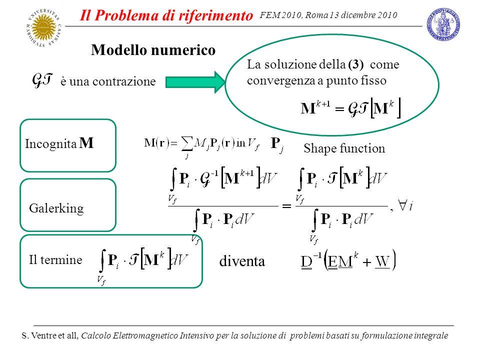 FEM 2010, Roma 13 dicembre 2010 S. Ventre et all, Calcolo Elettromagnetico Intensivo per la soluzione di problemi basati su formulazione integrale Mod