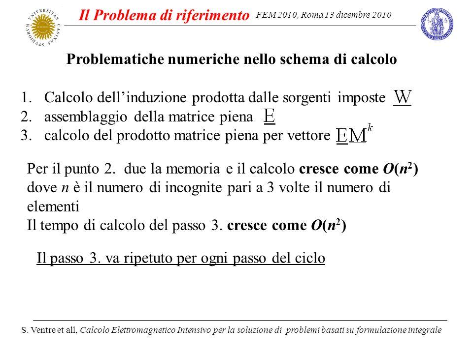 FEM 2010, Roma 13 dicembre 2010 S. Ventre et all, Calcolo Elettromagnetico Intensivo per la soluzione di problemi basati su formulazione integrale Pro
