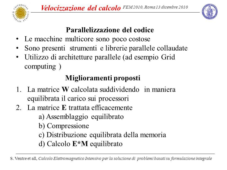 FEM 2010, Roma 13 dicembre 2010 S. Ventre et all, Calcolo Elettromagnetico Intensivo per la soluzione di problemi basati su formulazione integrale Vel