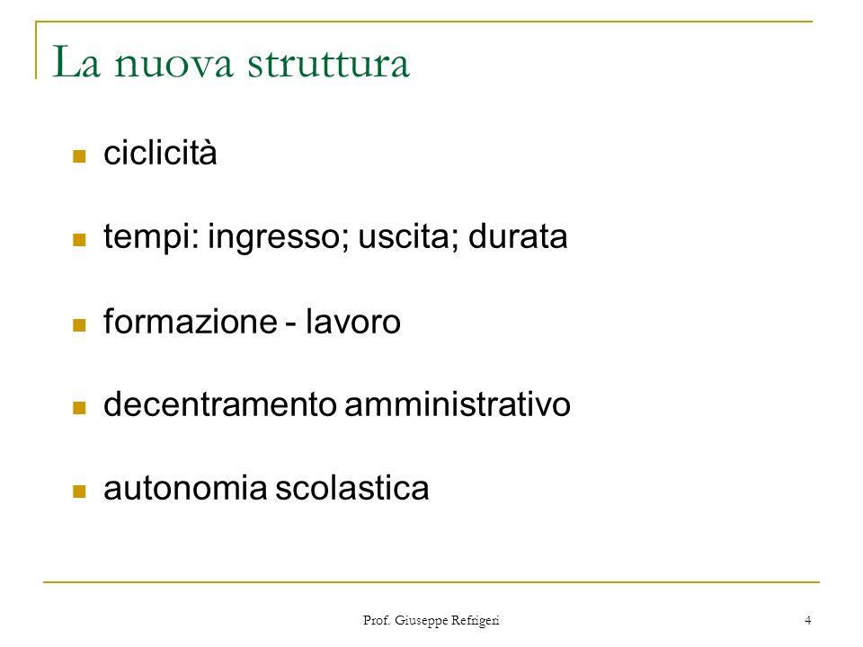 Prof. Giuseppe Refrigeri 4 La nuova struttura ciclicità tempi: ingresso; uscita; durata formazione - lavoro decentramento amministrativo autonomia sco
