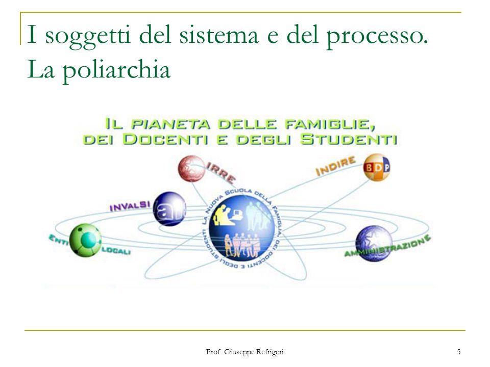 Prof. Giuseppe Refrigeri 5 I soggetti del sistema e del processo. La poliarchia