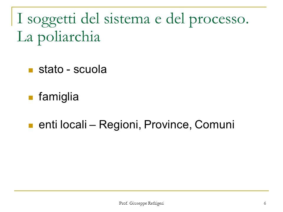 Prof. Giuseppe Refrigeri 6 I soggetti del sistema e del processo. La poliarchia stato - scuola famiglia enti locali – Regioni, Province, Comuni