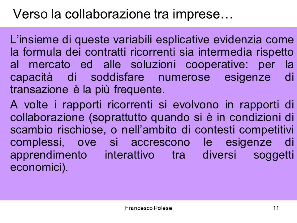 Francesco Polese11 Verso la collaborazione tra imprese… Linsieme di queste variabili esplicative evidenzia come la formula dei contratti ricorrenti si