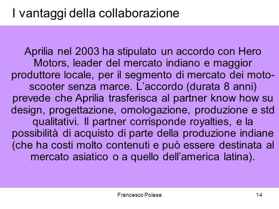 Francesco Polese14 I vantaggi della collaborazione Aprilia nel 2003 ha stipulato un accordo con Hero Motors, leader del mercato indiano e maggior produttore locale, per il segmento di mercato dei moto- scooter senza marce.