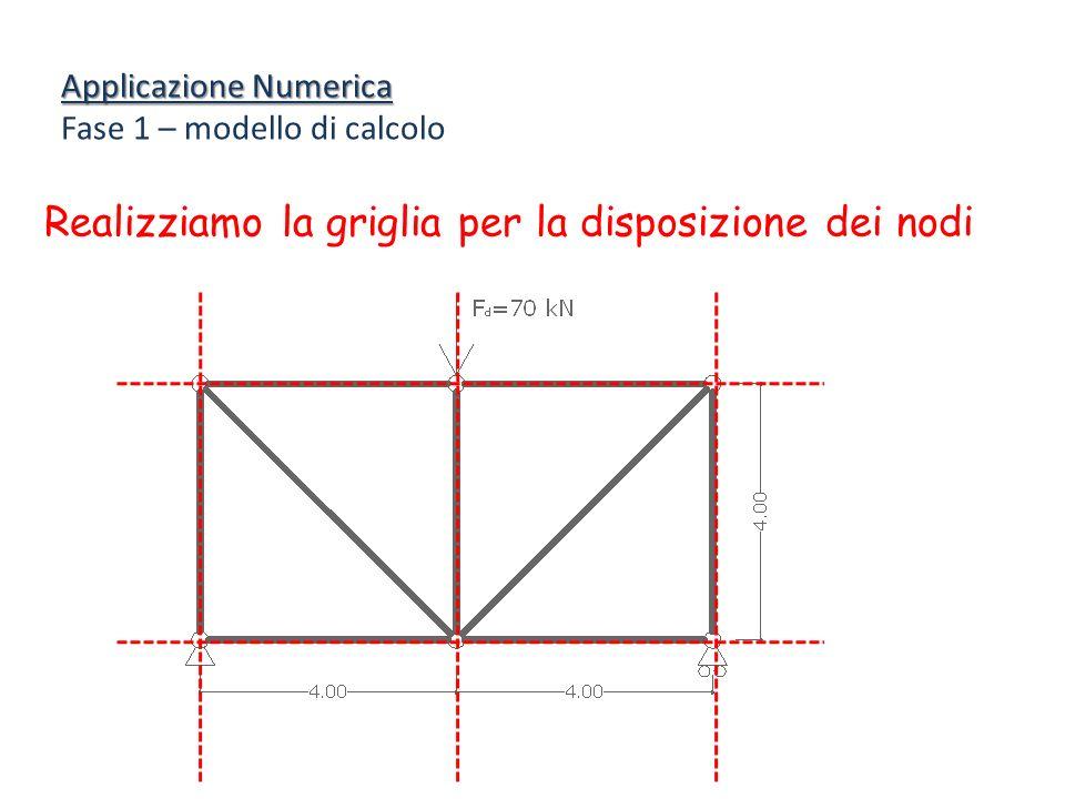Applicazione Numerica Fase 1 – modello di calcolo Realizziamo la griglia per la disposizione dei nodi