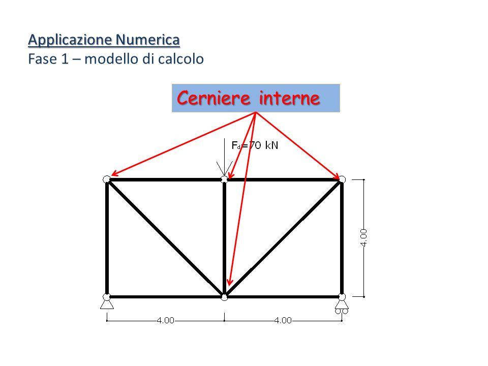 Applicazione Numerica Fase 1 – modello di calcolo Cerniere interne