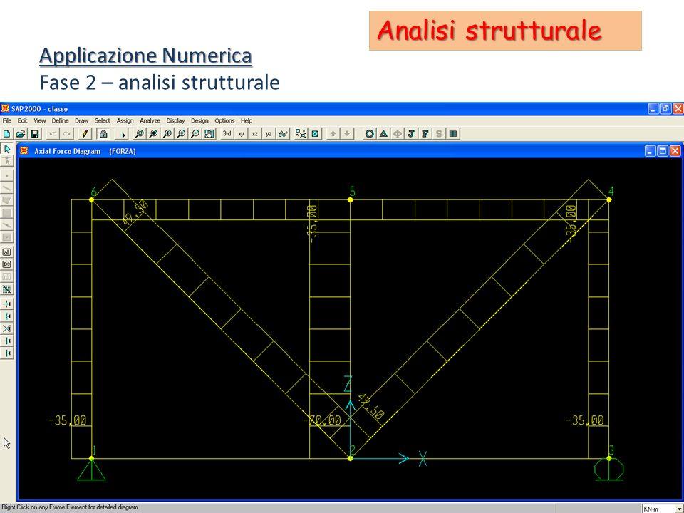 Applicazione Numerica Fase 2 – analisi strutturale Analisi strutturale
