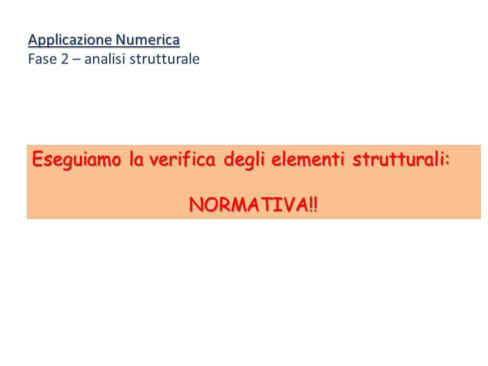 Applicazione Numerica Fase 2 – analisi strutturale Eseguiamo la verifica degli elementi strutturali: NORMATIVA!!