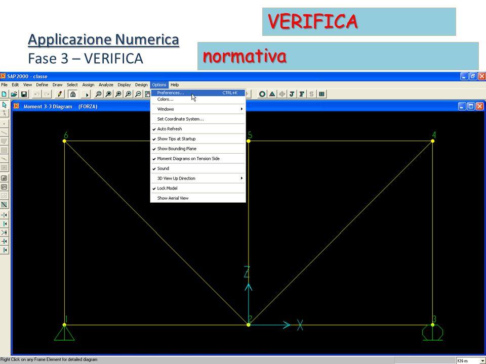 Applicazione Numerica Fase 3 – VERIFICA VERIFICA normativa