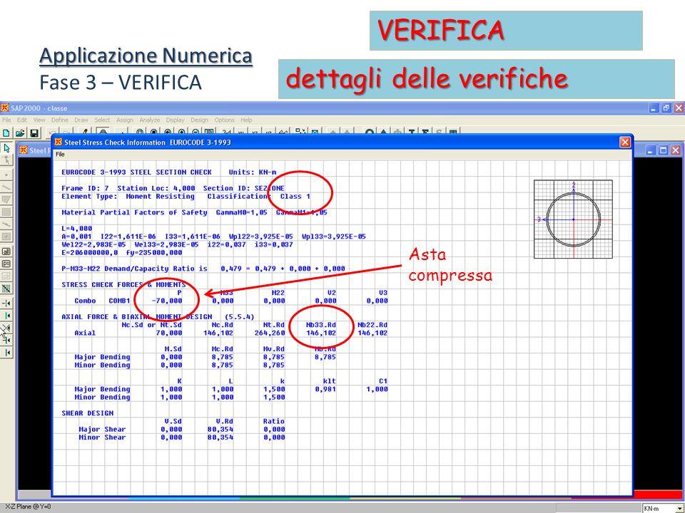 Applicazione Numerica Fase 3 – VERIFICA VERIFICA dettagli delle verifiche Asta compressa