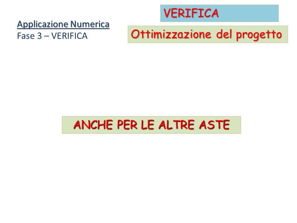 Applicazione Numerica Fase 3 – VERIFICA VERIFICA Ottimizzazione del progetto ANCHE PER LE ALTRE ASTE