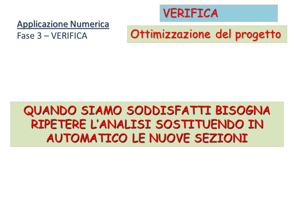 Applicazione Numerica Fase 3 – VERIFICA VERIFICA Ottimizzazione del progetto QUANDO SIAMO SODDISFATTI BISOGNA RIPETERE LANALISI SOSTITUENDO IN AUTOMAT