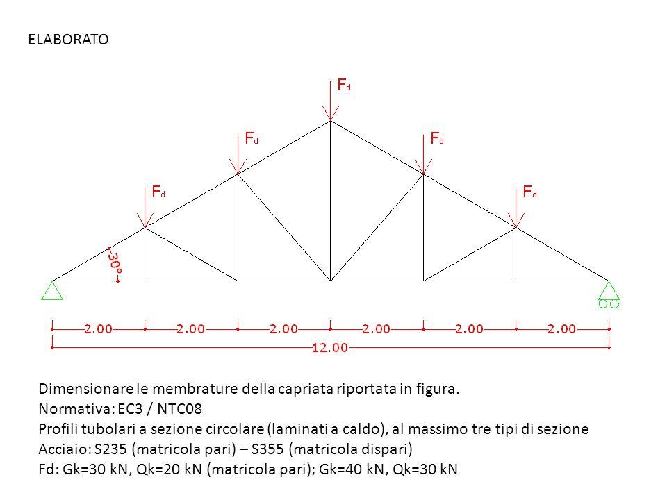 ELABORATO Dimensionare le membrature della capriata riportata in figura. Normativa: EC3 / NTC08 Profili tubolari a sezione circolare (laminati a caldo