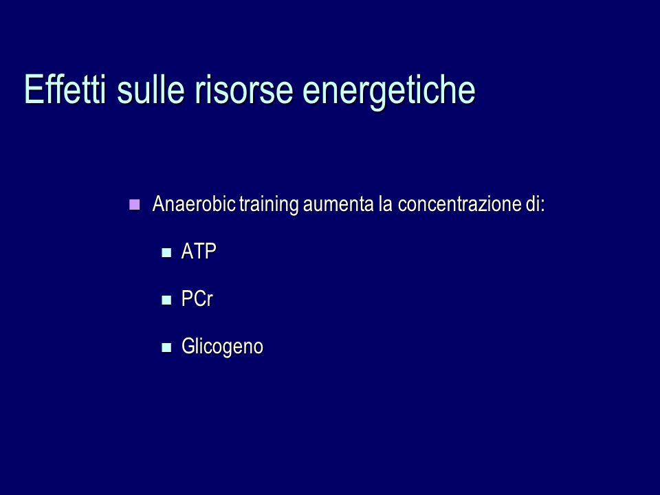 Effetti sulle risorse energetiche Anaerobic training aumenta la concentrazione di: Anaerobic training aumenta la concentrazione di: ATP ATP PCr PCr Gl