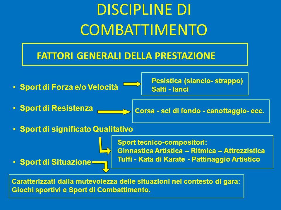 DISCIPLINE DI COMBATTIMENTO Sport di Forza e/o Velocità Sport di Resistenza Sport di significato Qualitativo Sport di Situazione FATTORI GENERALI DELLA PRESTAZIONE Pesistica (slancio- strappo) Salti - lanci Corsa - sci di fondo - canottaggio- ecc.