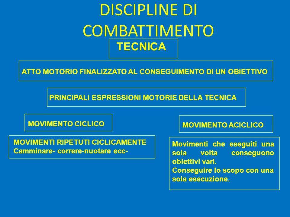 DISCIPLINE DI COMBATTIMENTO TECNICA ATTO MOTORIO FINALIZZATO AL CONSEGUIMENTO DI UN OBIETTIVO PRINCIPALI ESPRESSIONI MOTORIE DELLA TECNICA MOVIMENTO A