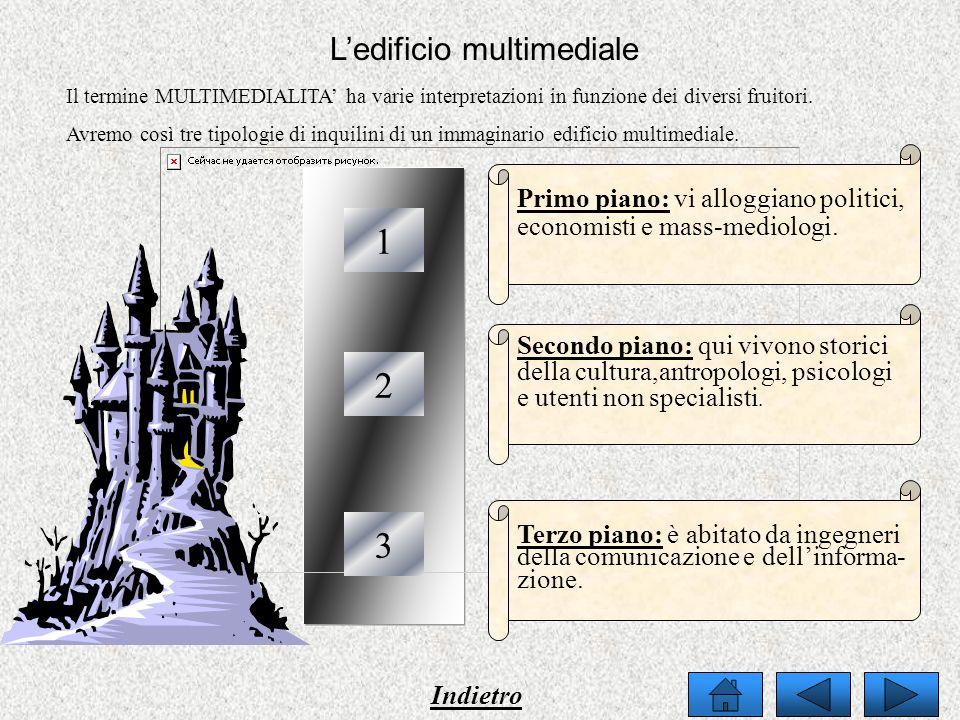 Ledificio multimediale Il termine MULTIMEDIALITA ha varie interpretazioni in funzione dei diversi fruitori.
