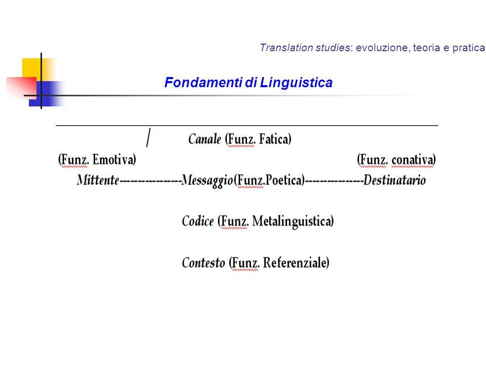Translation studies: evoluzione, teoria e pratica Fondamenti di Linguistica