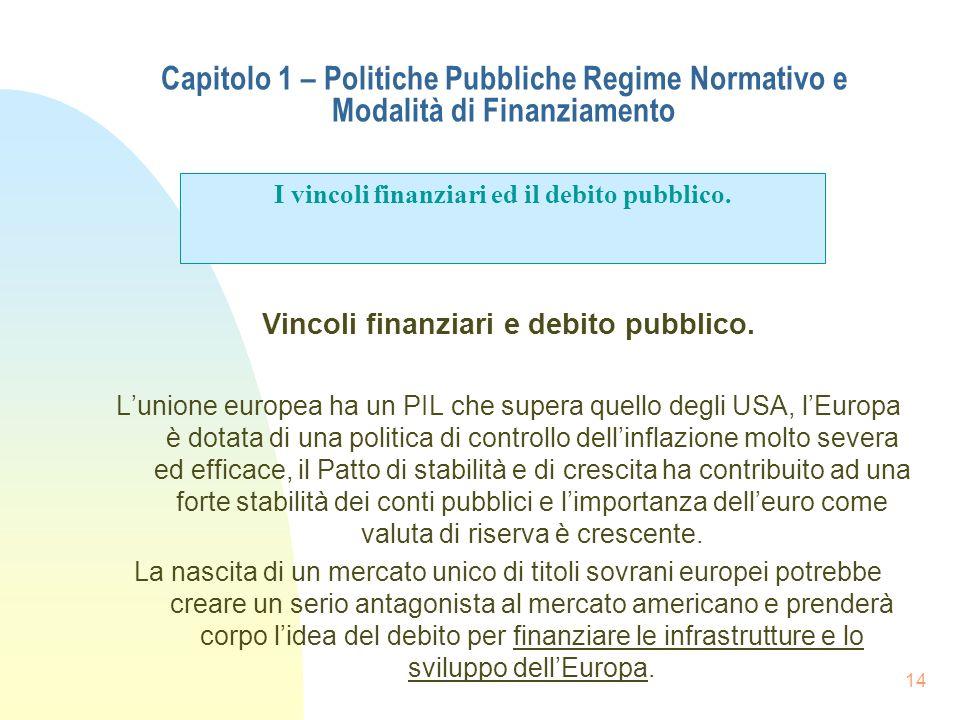 14 Capitolo 1 – Politiche Pubbliche Regime Normativo e Modalità di Finanziamento Vincoli finanziari e debito pubblico. Lunione europea ha un PIL che s