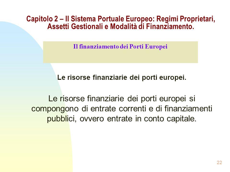 22 Capitolo 2 – Il Sistema Portuale Europeo: Regimi Proprietari, Assetti Gestionali e Modalità di Finanziamento. Le risorse finanziarie dei porti euro