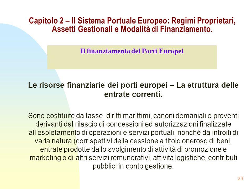 23 Capitolo 2 – Il Sistema Portuale Europeo: Regimi Proprietari, Assetti Gestionali e Modalità di Finanziamento. Le risorse finanziarie dei porti euro
