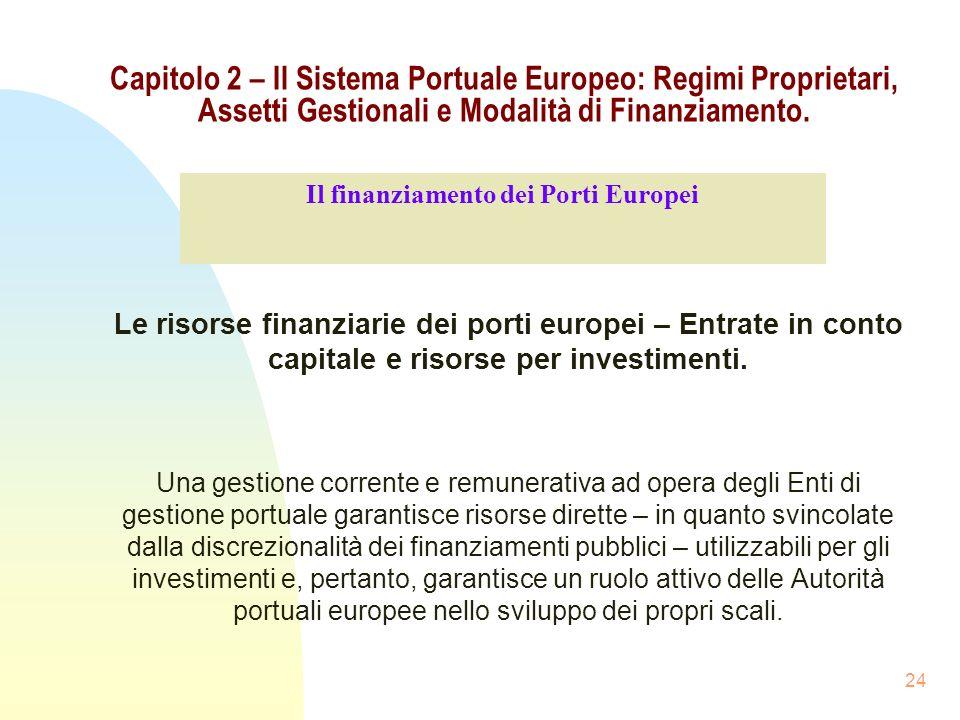 24 Capitolo 2 – Il Sistema Portuale Europeo: Regimi Proprietari, Assetti Gestionali e Modalità di Finanziamento. Le risorse finanziarie dei porti euro