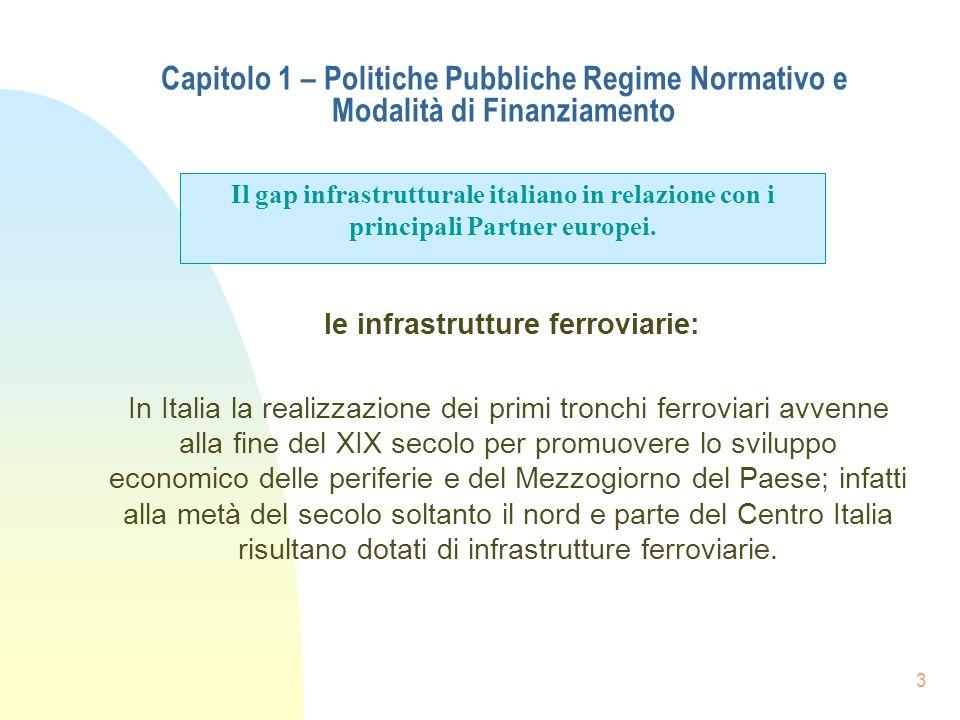 3 Capitolo 1 – Politiche Pubbliche Regime Normativo e Modalità di Finanziamento le infrastrutture ferroviarie: In Italia la realizzazione dei primi tr